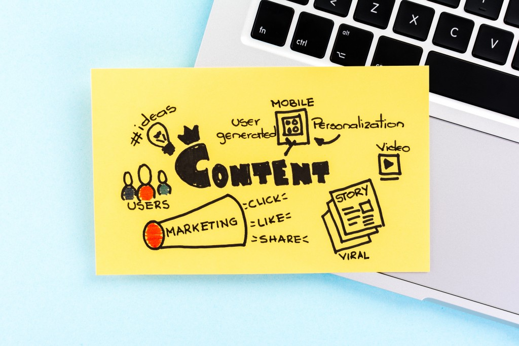 content creation terms